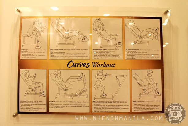 Curves Circuit Gym instructions