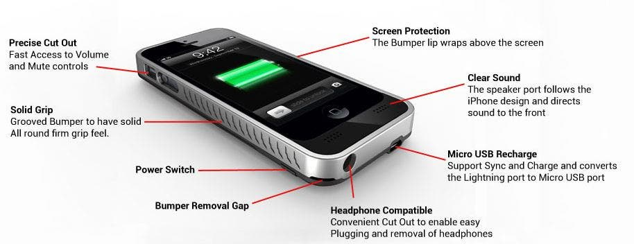 Removable Battery Case for Iphone 5 by Ibattz (04)