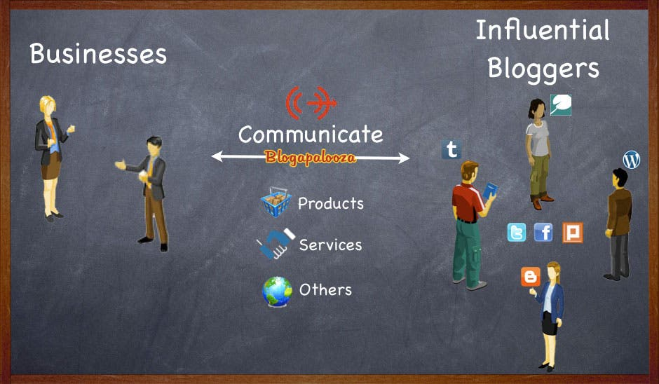 what-is-blogapalooza-business-blogger