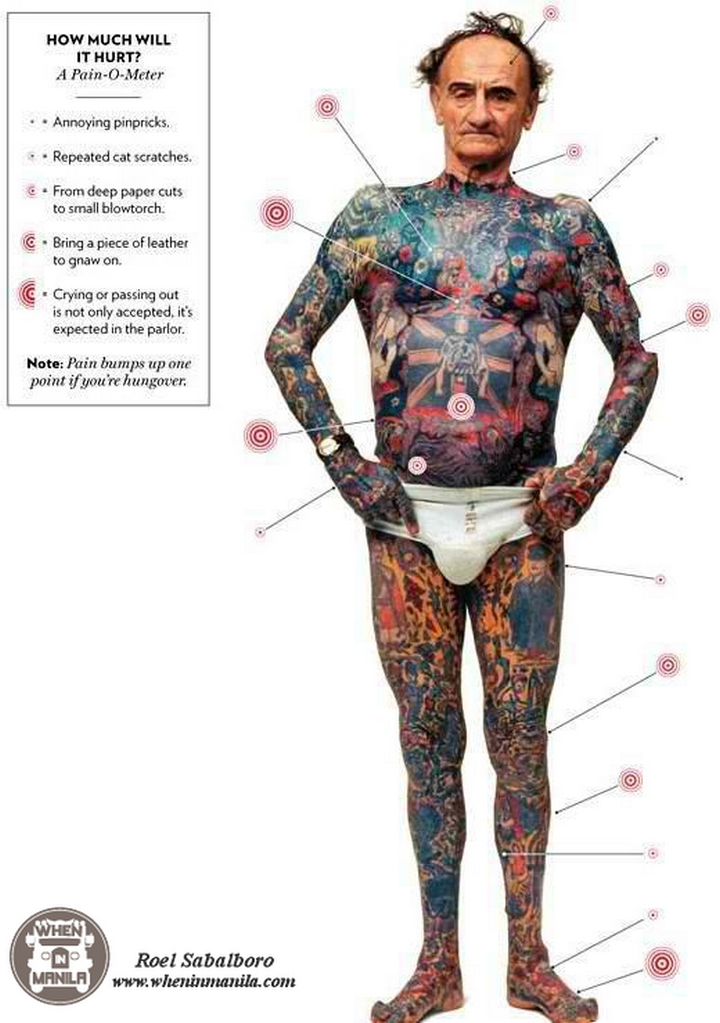 Tattoo_101_Your_Guide_for_your_First_Tattoo11