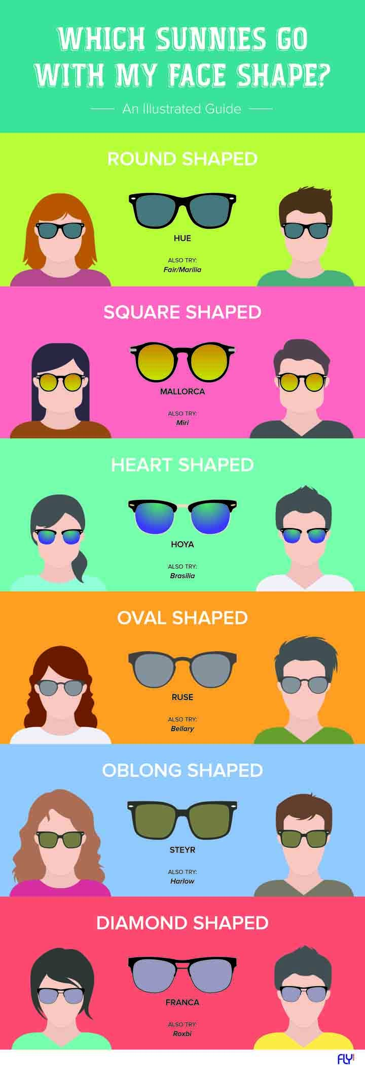How to Find the Perfect Sunnies Frame for Your Face Shape