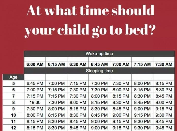What Time Should Your Child Go to Bed?