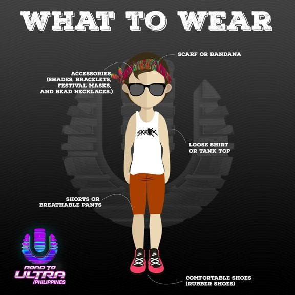 The Road to Ultra What to Wear