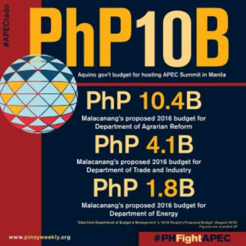 LOOK Budget for #APEC2015 is Higher Than For Other Agencies