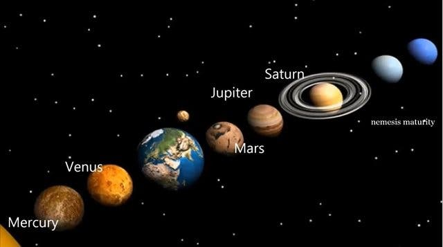 write about planets