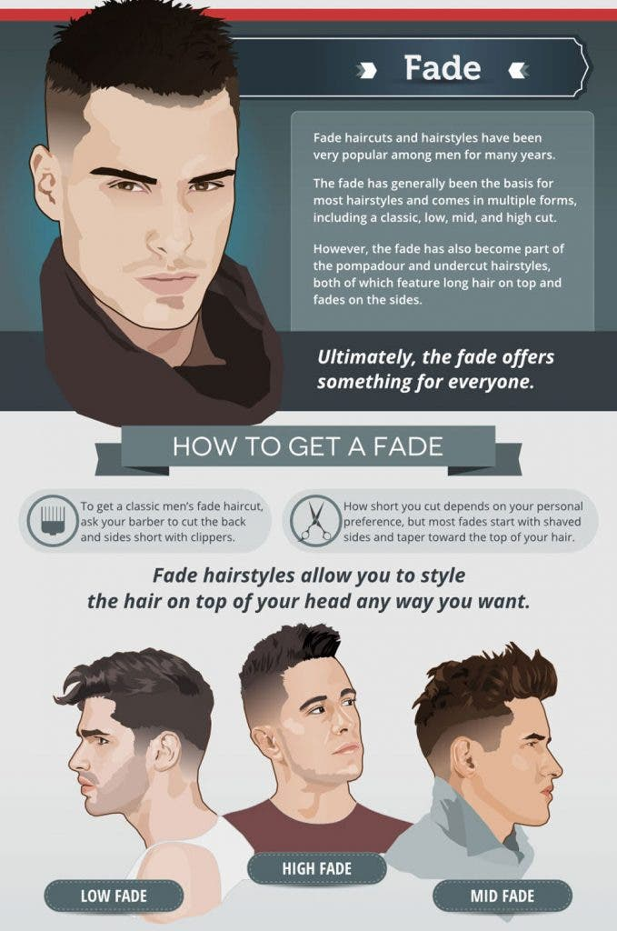 Top 5 Hairstyles For Men And How To Achieve Them When In Manila