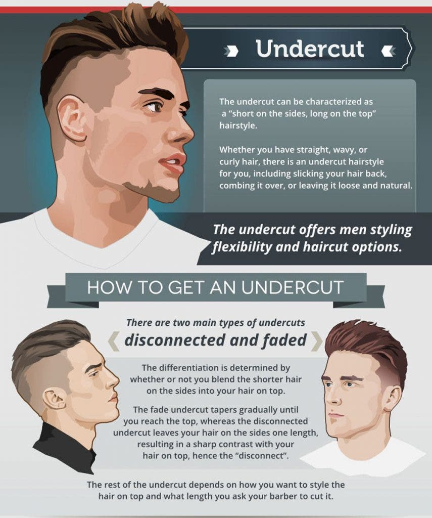 top 5 hairstyles for men and how to achieve them - when in manila