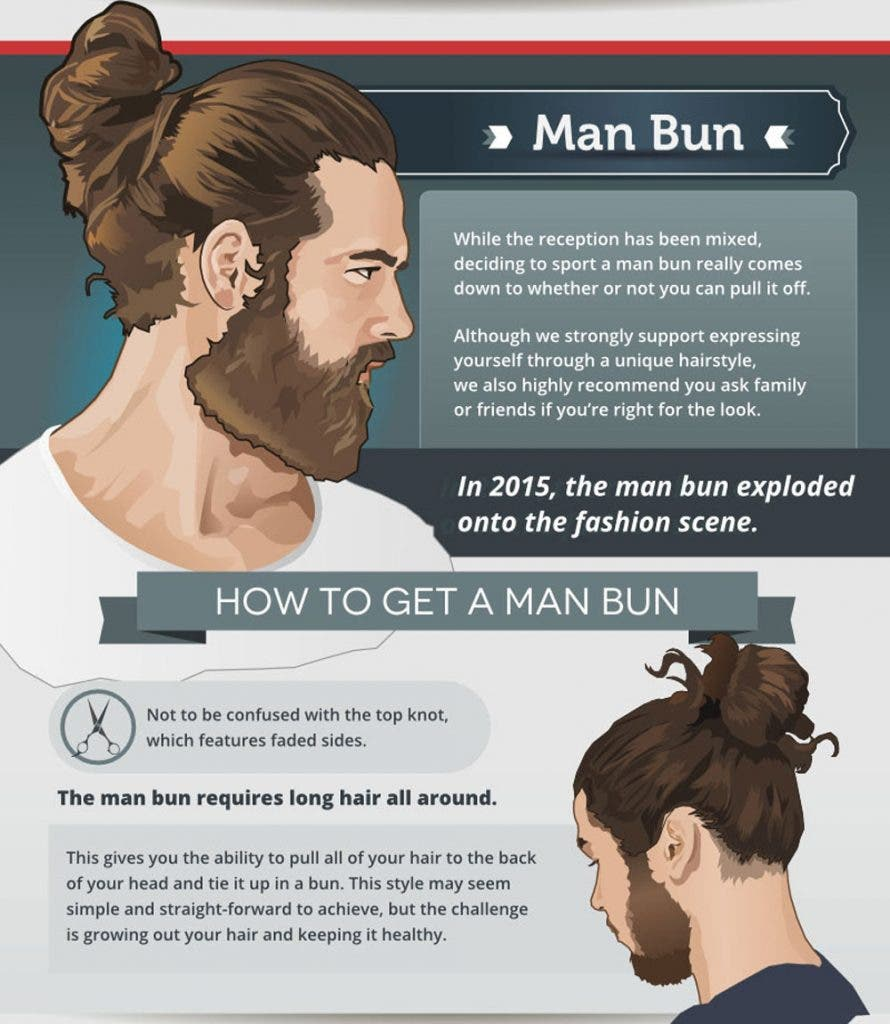 2. The Man Bun. Top 5 Hairstyles For Men ...