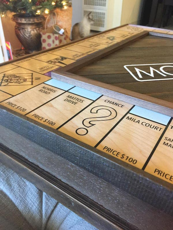 LOOK Guy Proposes Using a Customized Monopoly Board 11