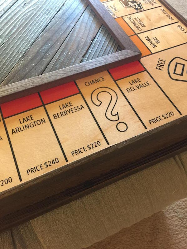 LOOK Guy Proposes Using a Customized Monopoly Board 12