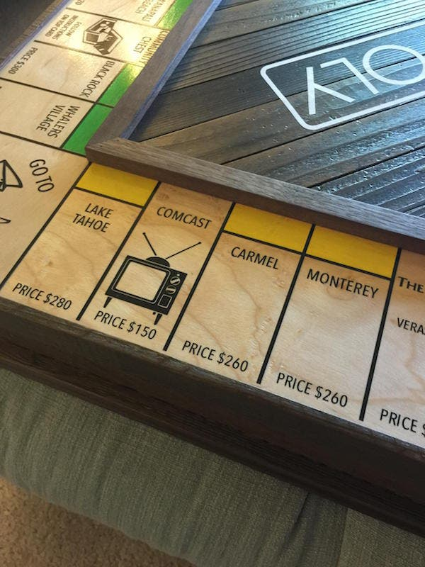 LOOK Guy Proposes Using a Customized Monopoly Board 13