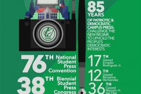 College Editors Guild of the Philippines to Hold 76th Student Press Convention on August 3-7