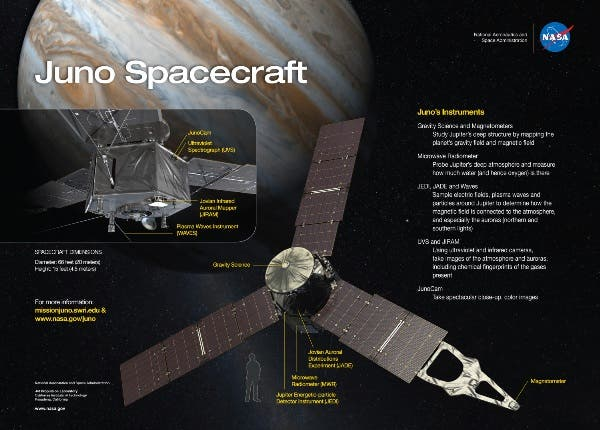 Juno_Spacecraft_NASA