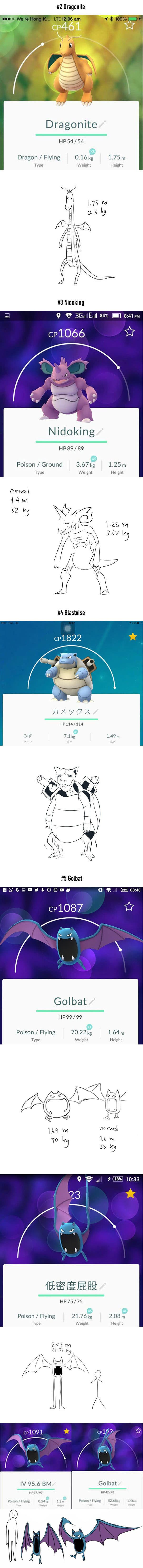 Pokemon Height Weight (2)