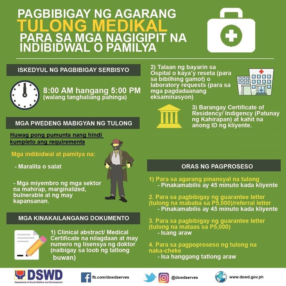Look Faqs On Dswd S Financial Assistance Programs When In Manila