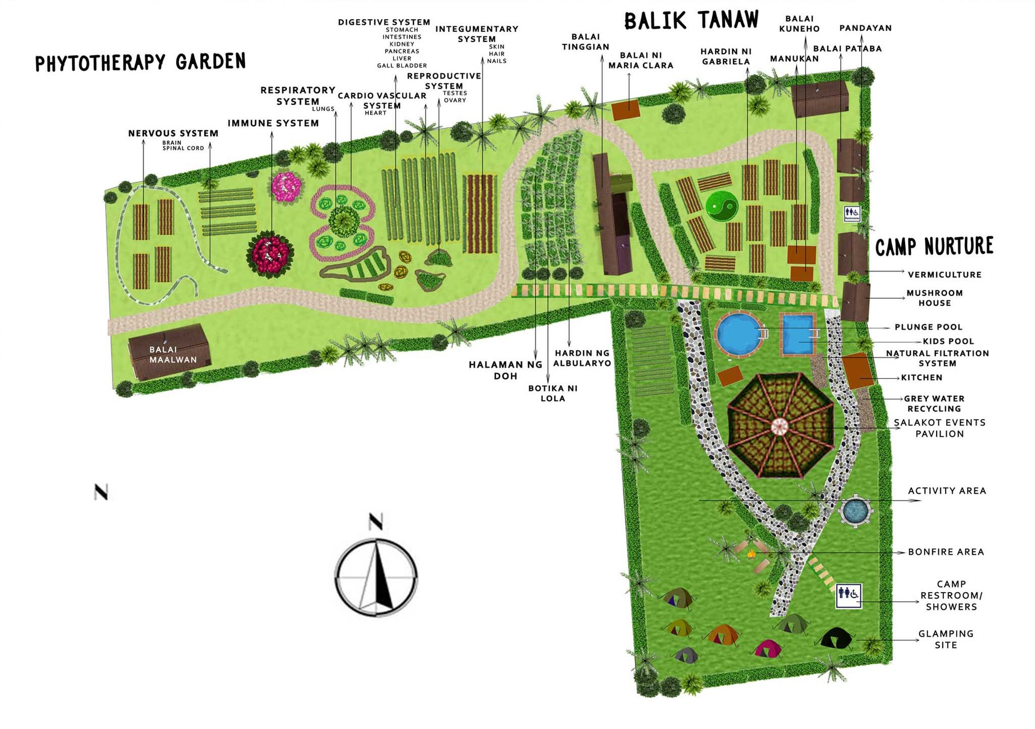 farm-site-map_flyers-1
