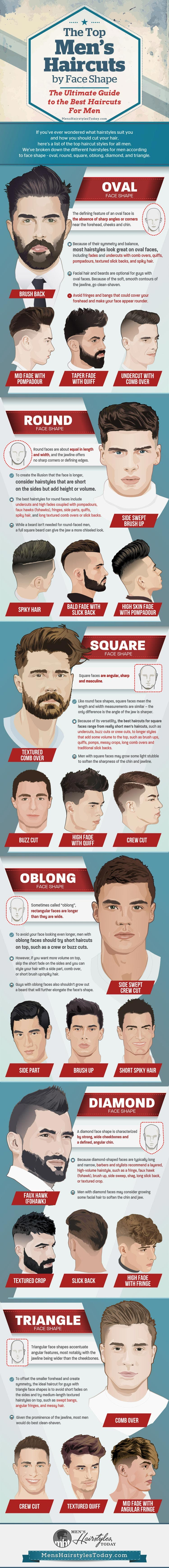 what-haircut-should-i-get-best-hairstyles-for-men-by-face-shape