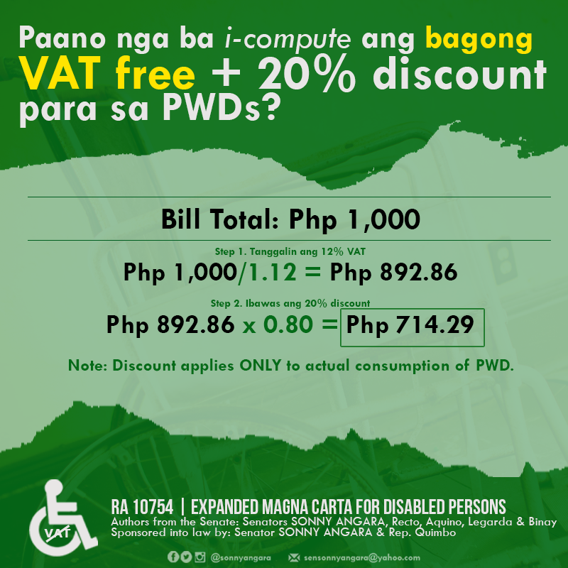 LOOK: Infographic on How To Properly Compute VAT Exemption