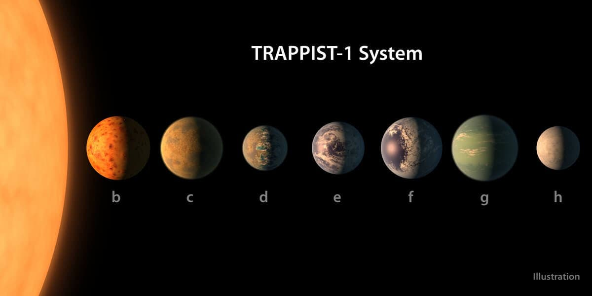 NASA Discovered 7 New Planets. This is What Twitter Wanted to Name Them