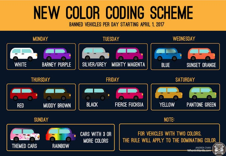 Color Coding Scheme April Fools