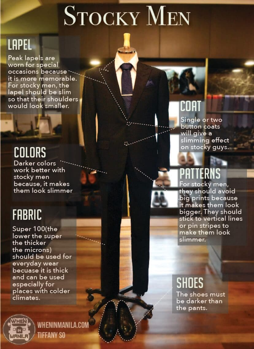This Is How You Pick A Suit That Suits You