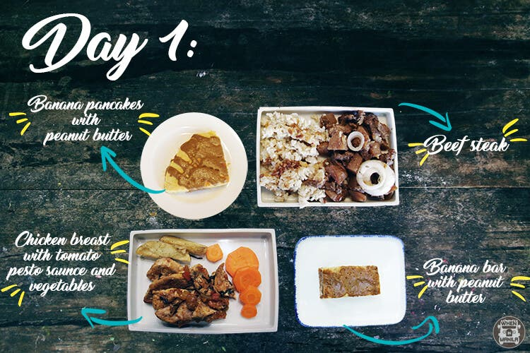 8 Healthy Diet Meal Plans To Try This Year When In Manila