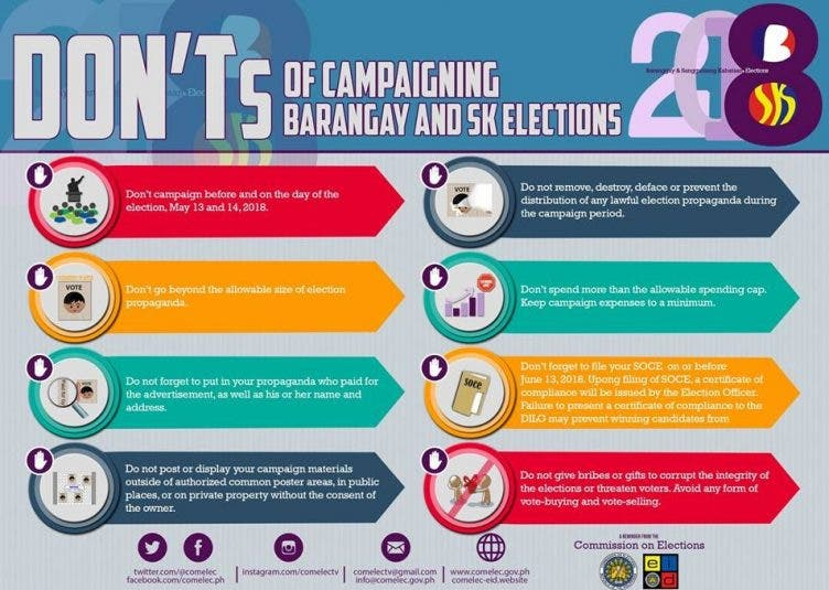 Comelec Issues Reminders for SK and Barangay Elections on May 14